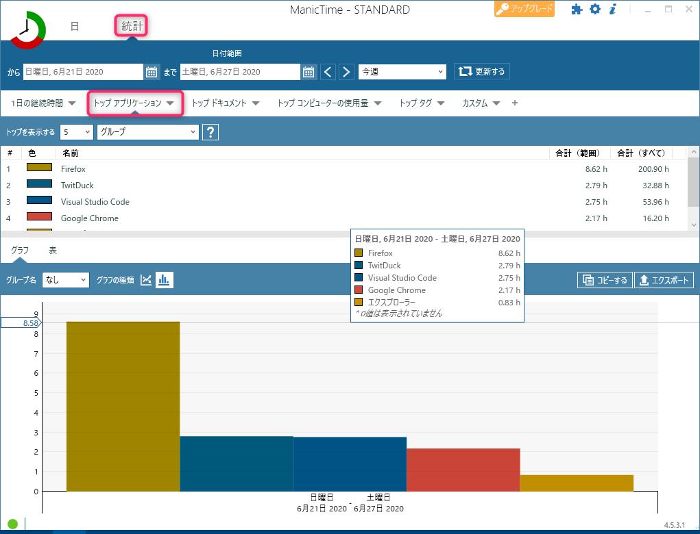 特定期間のアプリケーション使用率グラフ画面