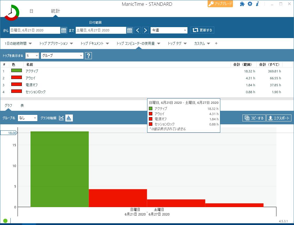 特定期間のコンピューター使用量グラフ画面