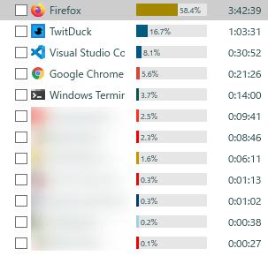アプリケーション利用率画面